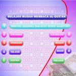 Hukum Tajwid Al-Quran